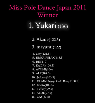 Miss Pole Dance Japan 2011 winner